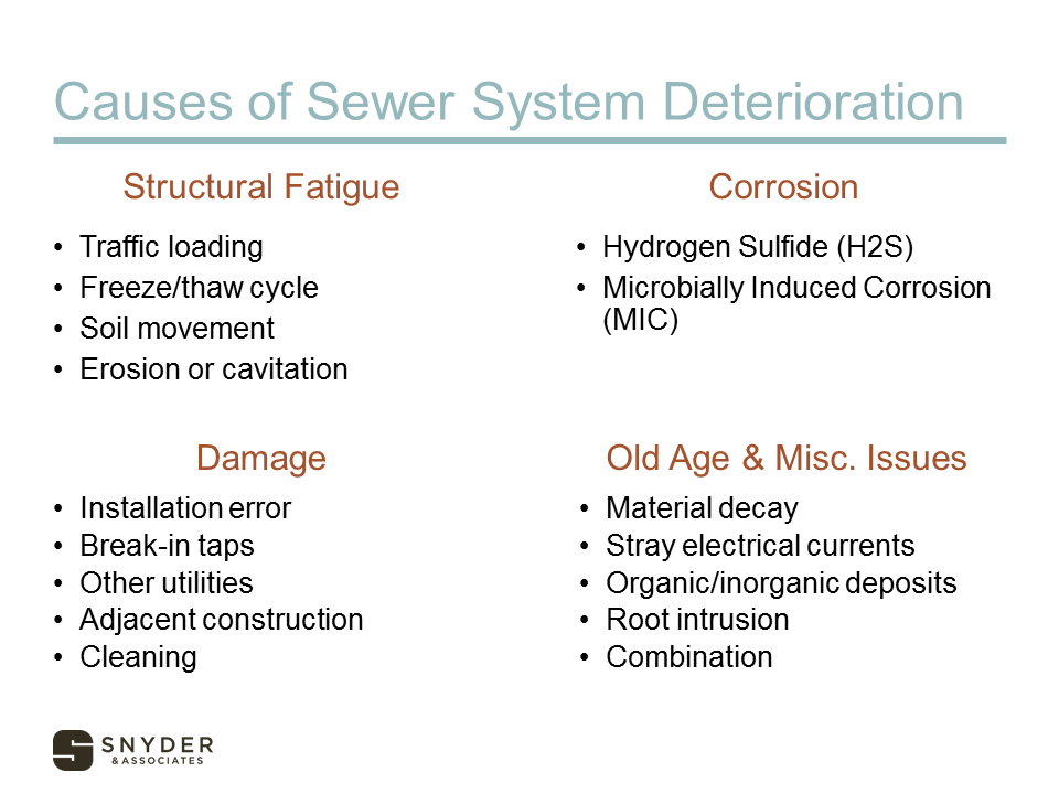 Graphic depicting the various causes of sewer system deterioration.