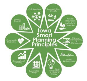 lime green graphic showing community priorities